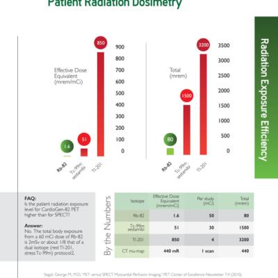 medical sell sheet